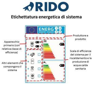 etichettatura-energetica-di-sistema-impianto-termico