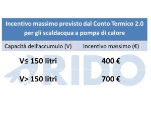 conto-termico-2-0-incentivo-massimo-scaldacqua-a-pompa-di-calore