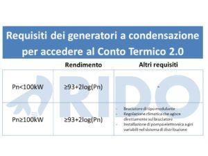 RIDO - requisiti CT 2.0 condensazione