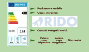 ridurre i consumi energetici a casa - esempio etichettatura energetica frigorifero
