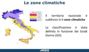 RIDO - stagione termica - zone climatiche