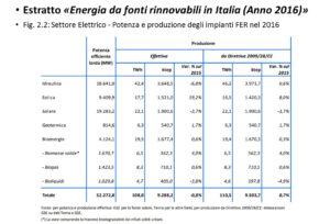 rinnovabili in Italia nel 2016 - Settore Elettrico - Potenza e produzione degli impianti FER nel 2016