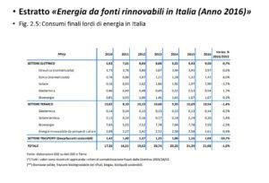 rinnovabili in italia nel 2016 - consumi finali lordi di energia