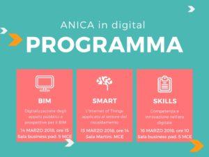 ANICA in digital - Programma