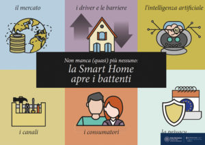 evento osservatorio IoT - Mercato smart home in Italia nel 2017